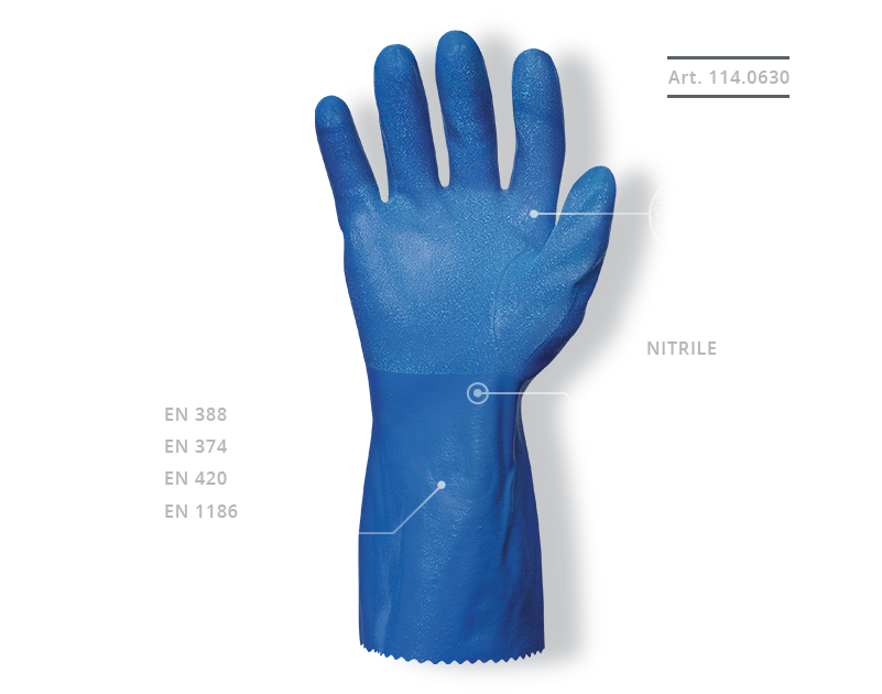 Robust and trustworthy -  a glove that delivers